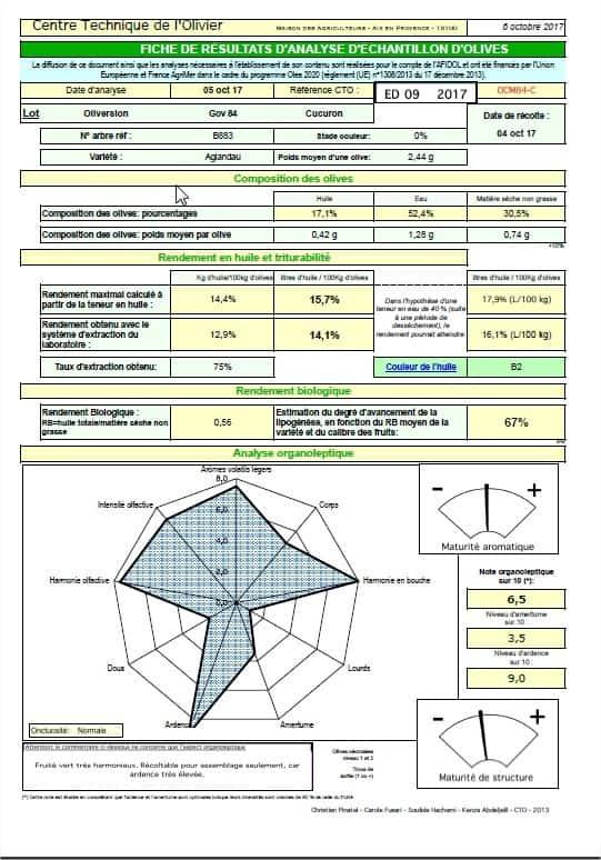 récolte 2017 domaine oliversion cucuron