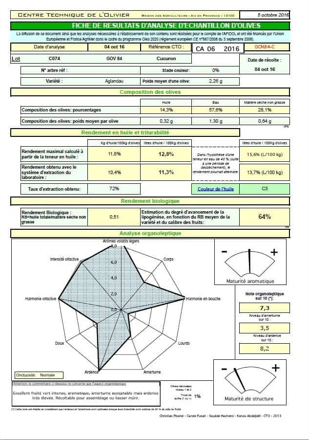 récolte 2016 domaine oliversion cucuron